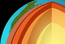 Earth's crust was unstable in the Archean eon and dripped down into the mantle